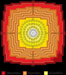 454px-Borobudur_Mandala.svg
